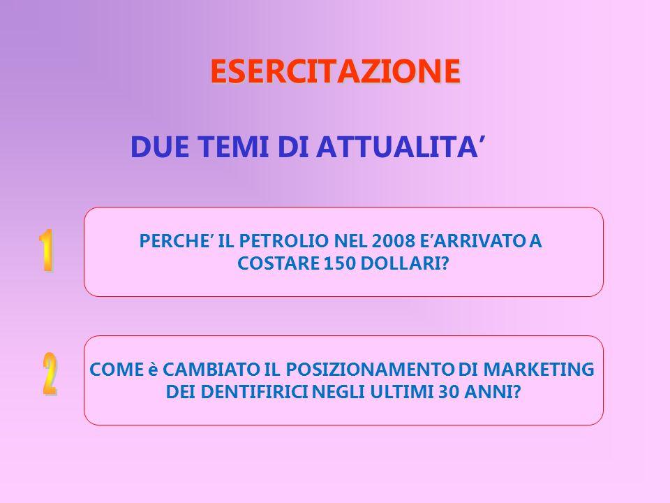 ESERCITAZIONE 1 2 DUE TEMI DI ATTUALITA'