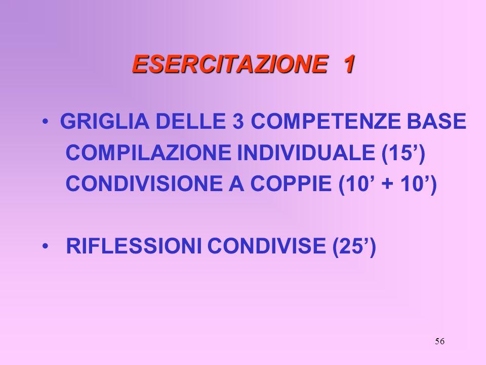 ESERCITAZIONE 1 GRIGLIA DELLE 3 COMPETENZE BASE