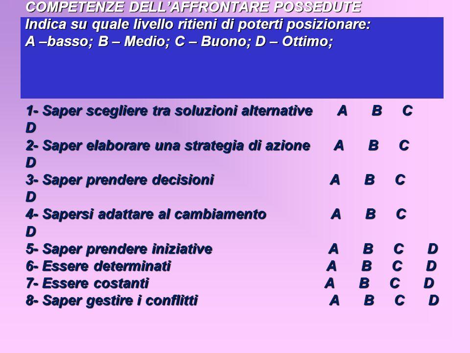COMPETENZE DELL'AFFRONTARE POSSEDUTE Indica su quale livello ritieni di poterti posizionare: A –basso; B – Medio; C – Buono; D – Ottimo; 1- Saper scegliere tra soluzioni alternative A B C D 2- Saper elaborare una strategia di azione A B C D 3- Saper prendere decisioni A B C D 4- Sapersi adattare al cambiamento A B C D 5- Saper prendere iniziative A B C D 6- Essere determinati A B C D 7- Essere costanti A B C D 8- Saper gestire i conflitti A B C D