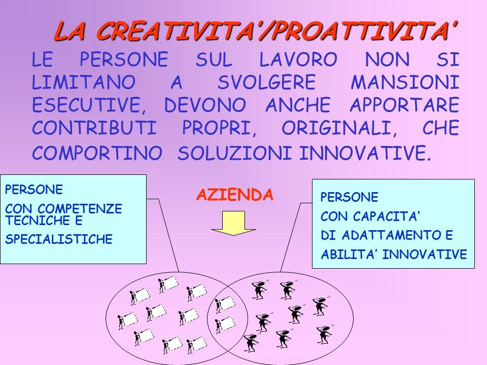 LA CREATIVITA'/PROATTIVITA'