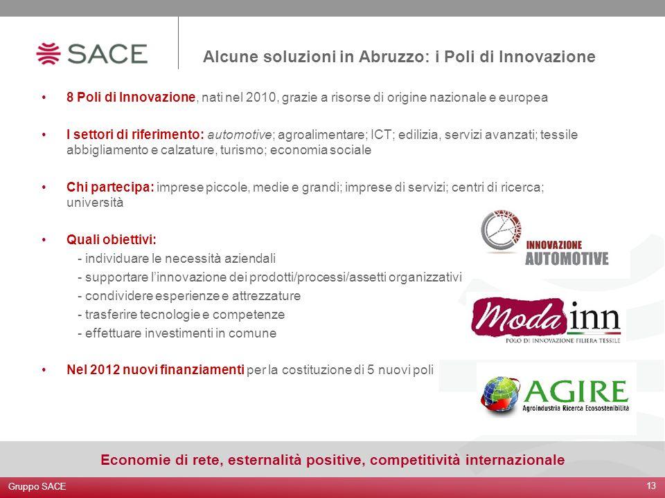 Alcune soluzioni in Abruzzo: i Poli di Innovazione