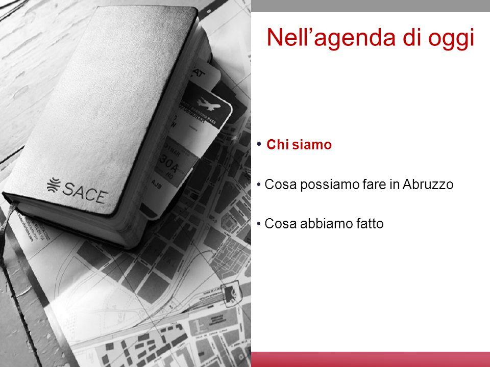 Nell'agenda di oggi Chi siamo Cosa possiamo fare in Abruzzo