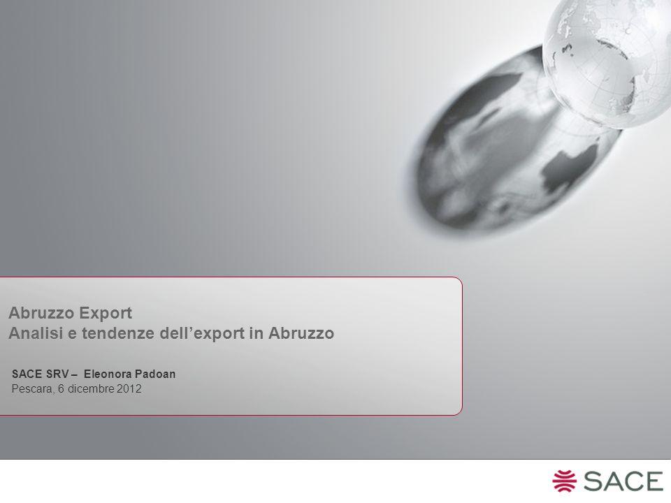 Abruzzo Export Analisi e tendenze dell'export in Abruzzo