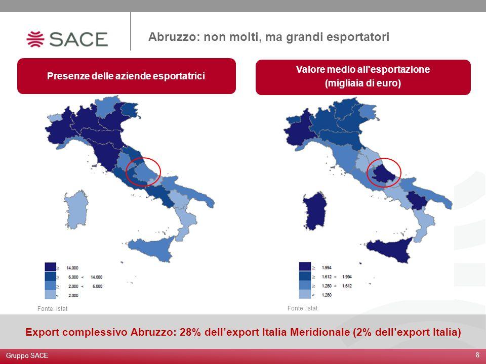 Abruzzo: non molti, ma grandi esportatori