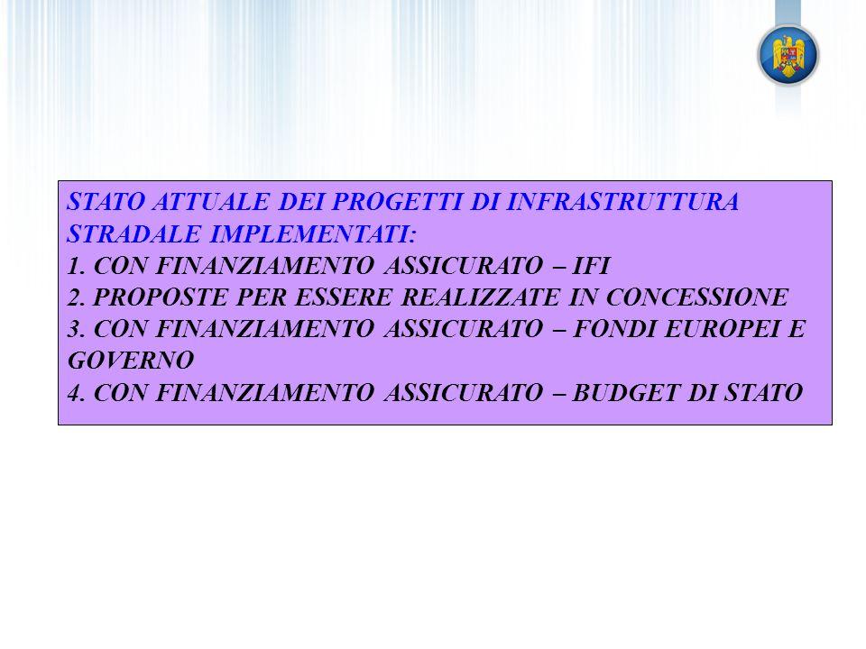 STATO ATTUALE DEI PROGETTI DI INFRASTRUTTURA STRADALE IMPLEMENTATI: 1
