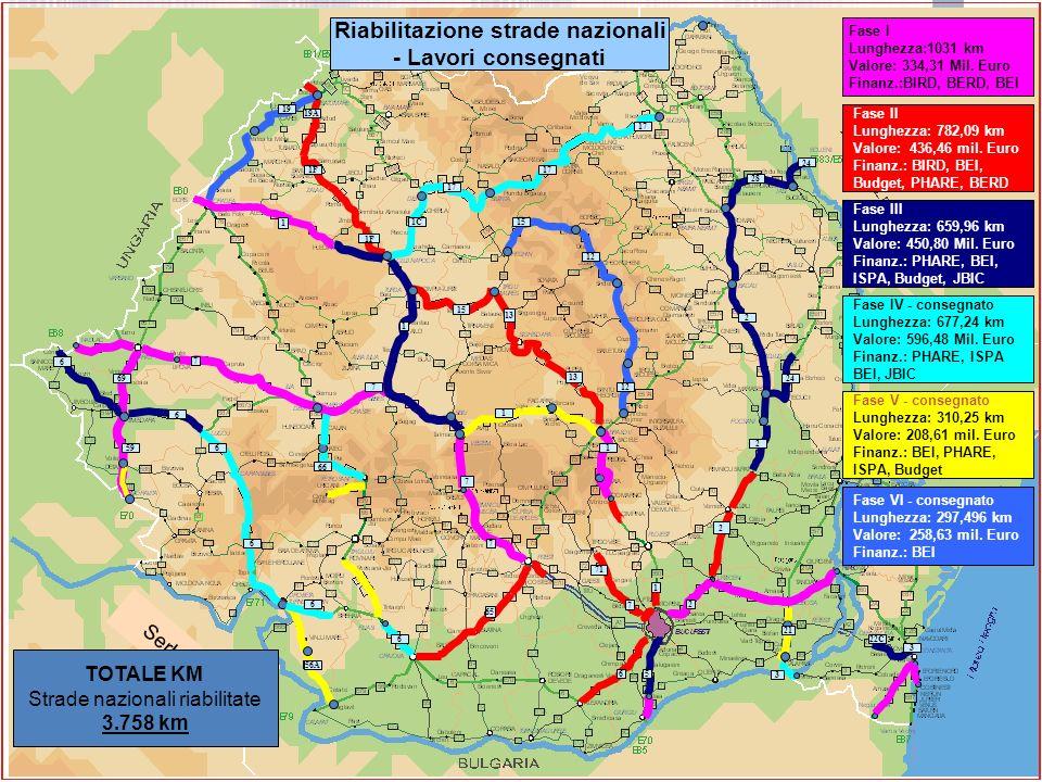 Riabilitazione strade nazionali