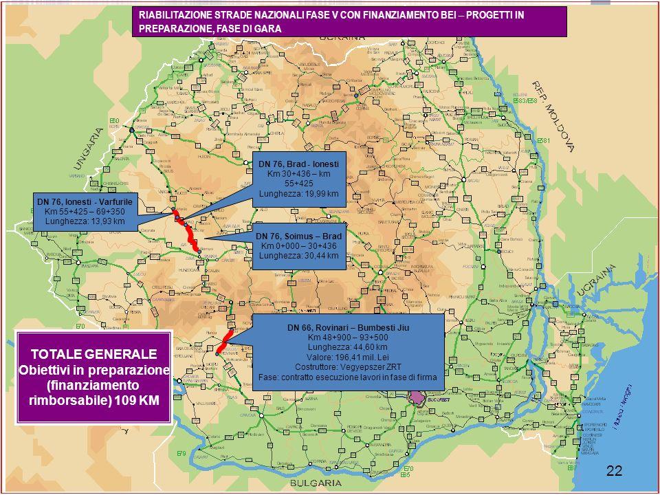 DN 66, Rovinari – Bumbesti Jiu Obiettivi in preparazione