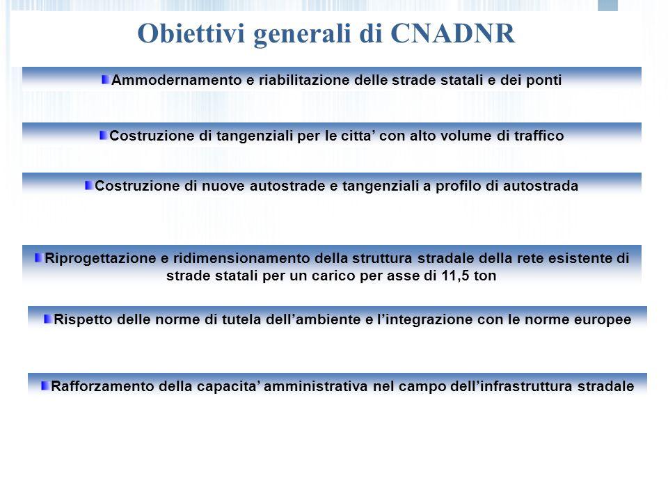 Obiettivi generali di CNADNR