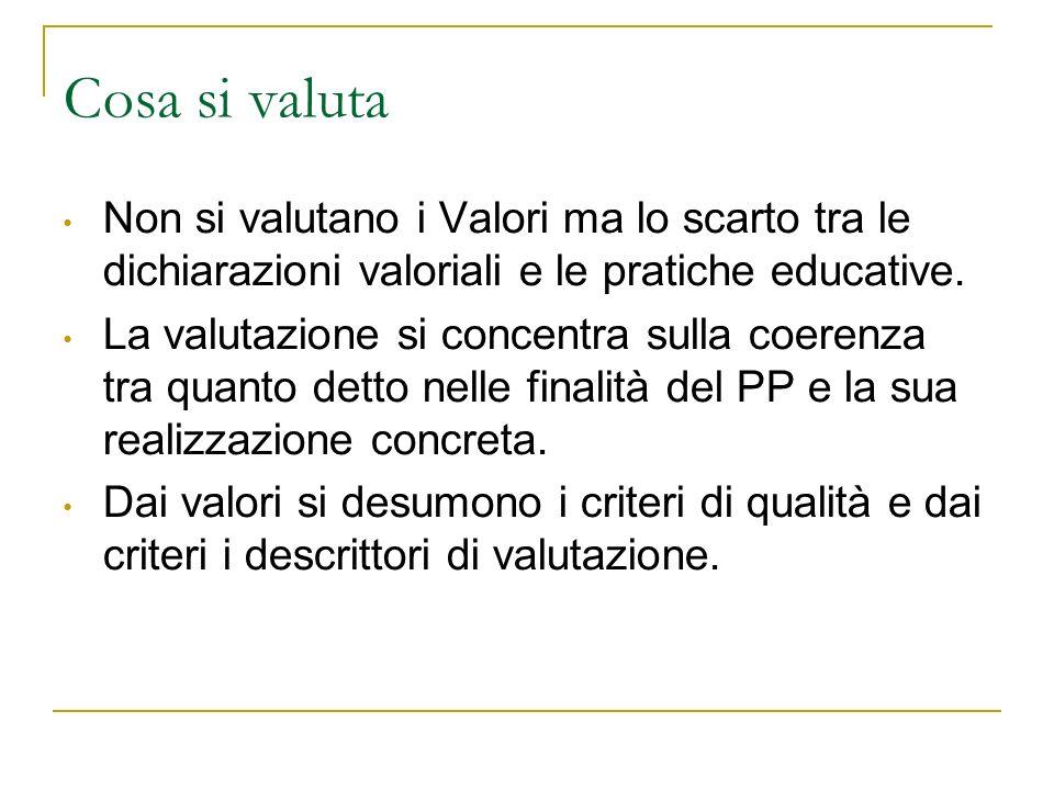 Cosa si valuta Non si valutano i Valori ma lo scarto tra le dichiarazioni valoriali e le pratiche educative.