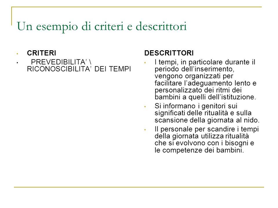Un esempio di criteri e descrittori