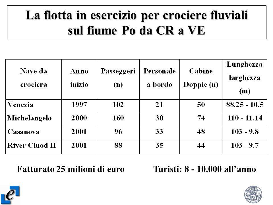 La flotta in esercizio per crociere fluviali sul fiume Po da CR a VE