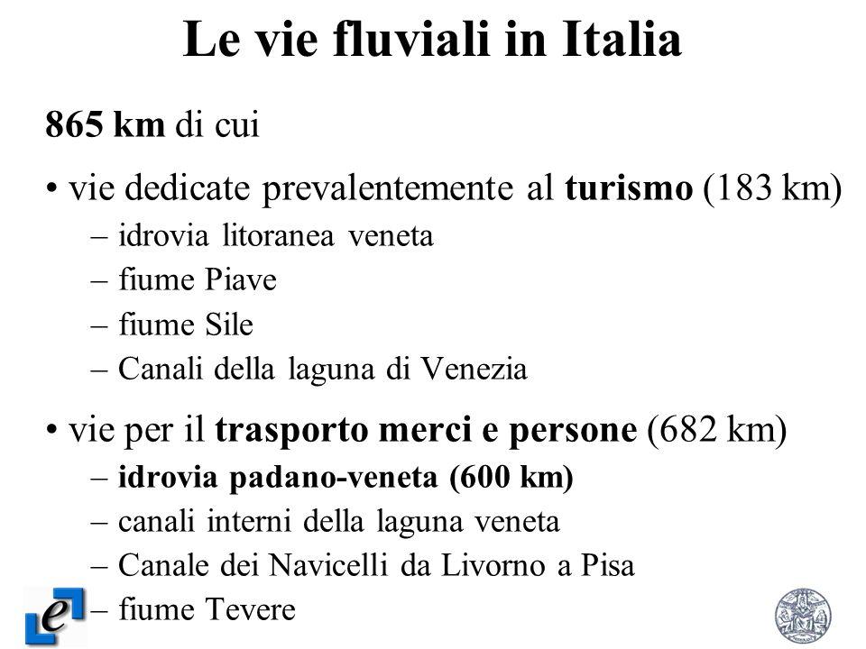 Le vie fluviali in Italia