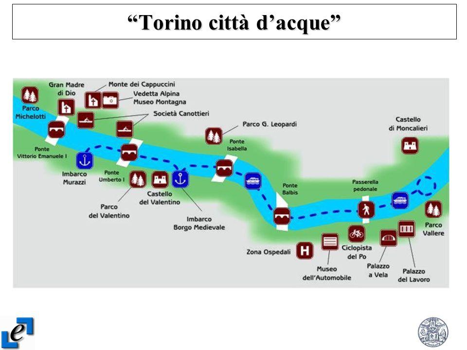 Torino città d'acque