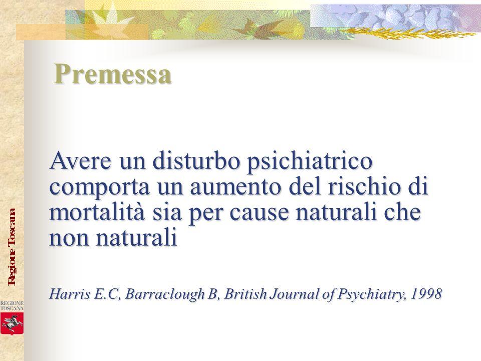 Premessa Avere un disturbo psichiatrico comporta un aumento del rischio di mortalità sia per cause naturali che non naturali.