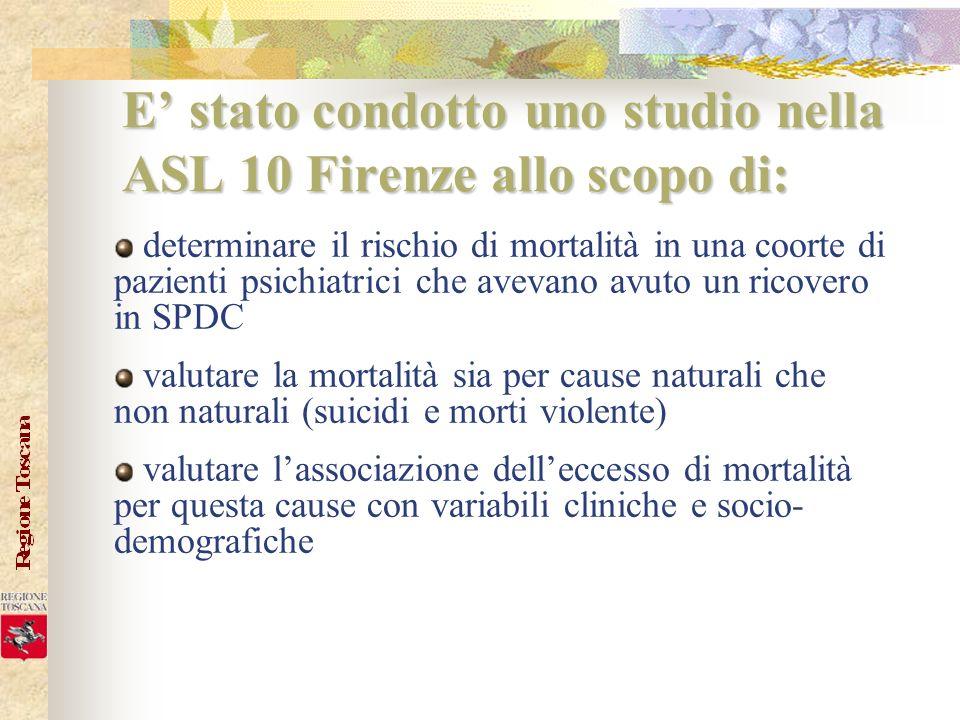 E' stato condotto uno studio nella ASL 10 Firenze allo scopo di: