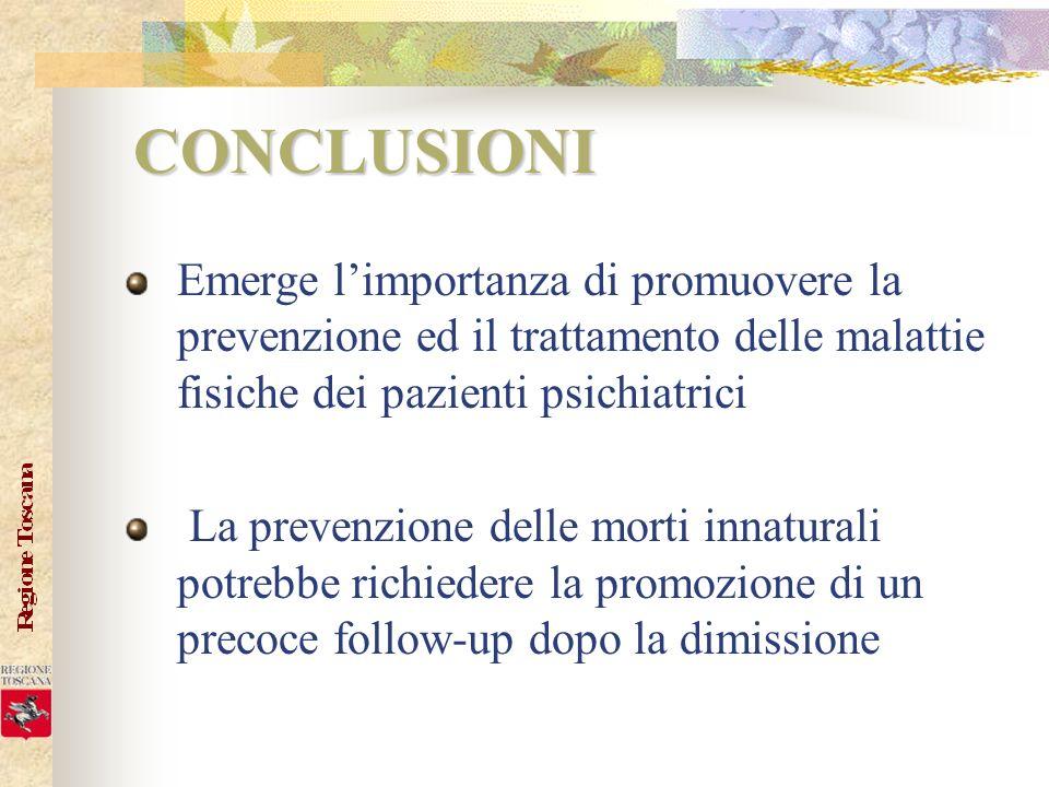 CONCLUSIONI Emerge l'importanza di promuovere la prevenzione ed il trattamento delle malattie fisiche dei pazienti psichiatrici.
