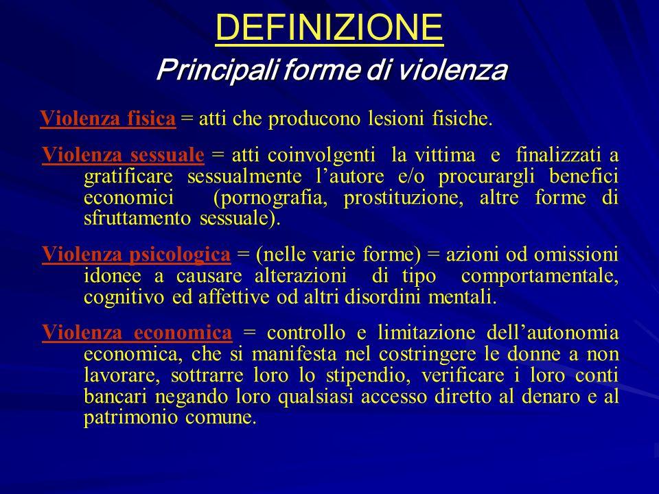 Principali forme di violenza