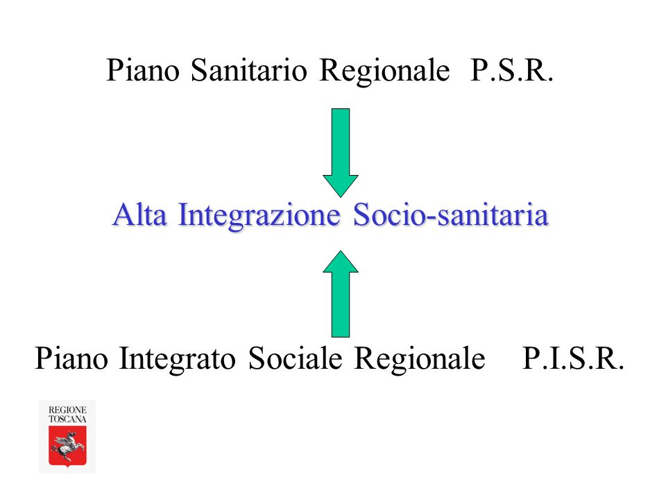 Piano Sanitario Regionale P.S.R.
