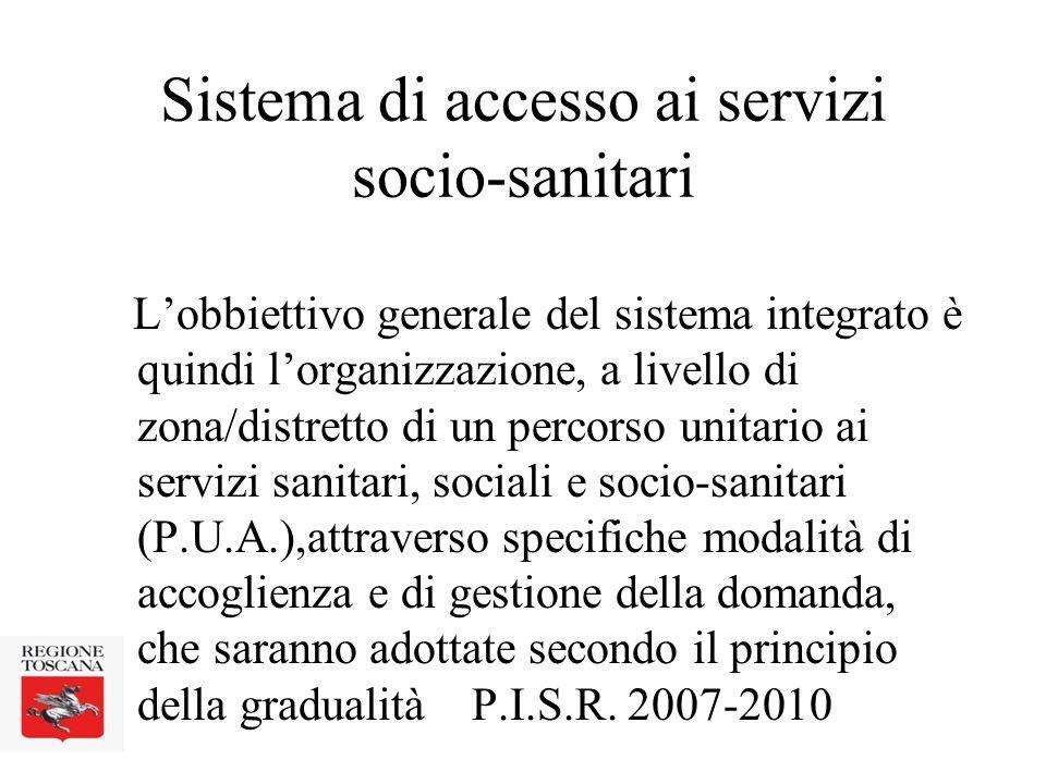 Sistema di accesso ai servizi socio-sanitari