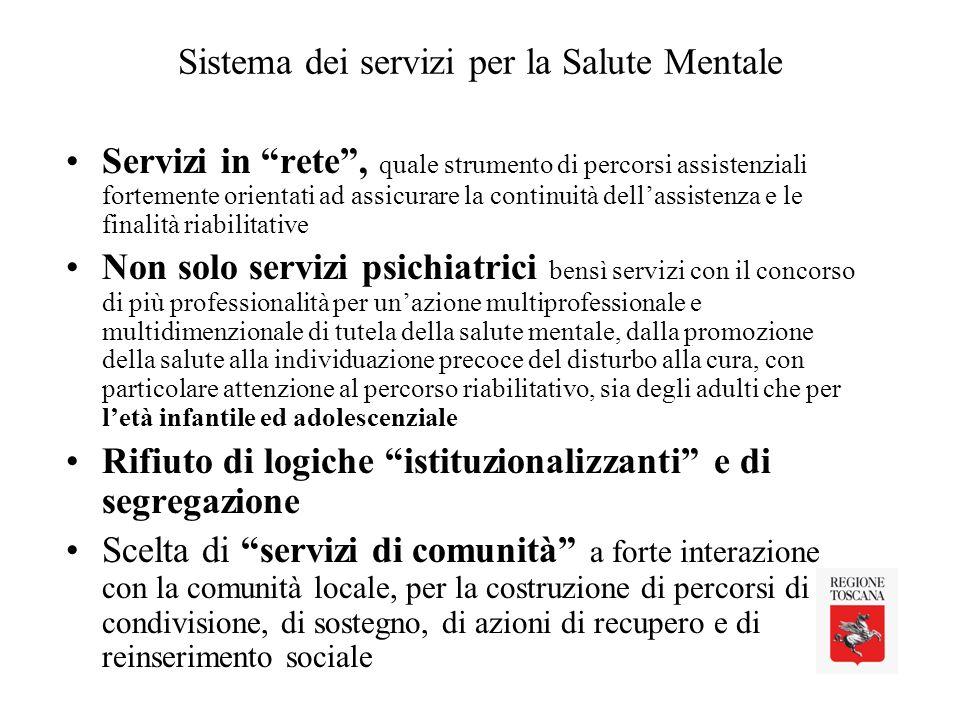 Sistema dei servizi per la Salute Mentale