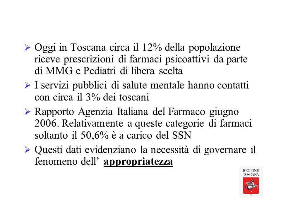 Oggi in Toscana circa il 12% della popolazione riceve prescrizioni di farmaci psicoattivi da parte di MMG e Pediatri di libera scelta