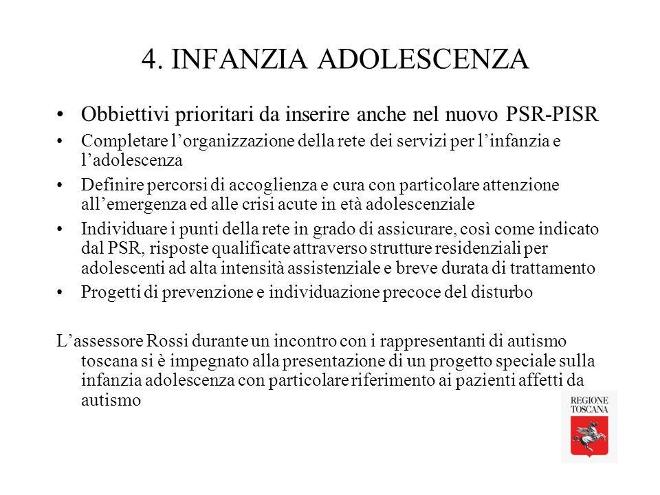 4. INFANZIA ADOLESCENZA Obbiettivi prioritari da inserire anche nel nuovo PSR-PISR.