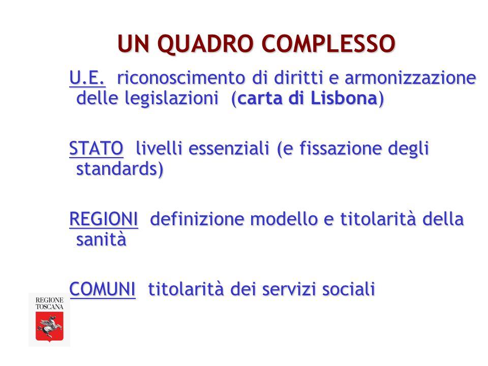 UN QUADRO COMPLESSO U.E. riconoscimento di diritti e armonizzazione delle legislazioni (carta di Lisbona)