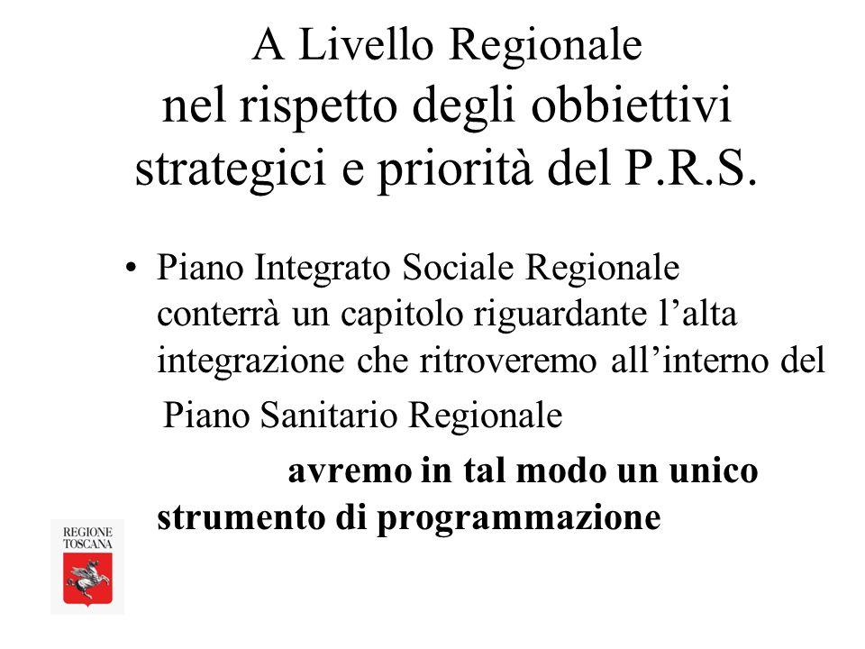 A Livello Regionale nel rispetto degli obbiettivi strategici e priorità del P.R.S.