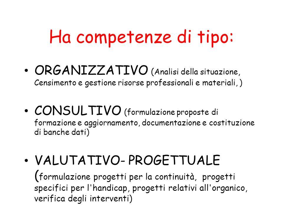 Ha competenze di tipo: ORGANIZZATIVO (Analisi della situazione, Censimento e gestione risorse professionali e materiali, )