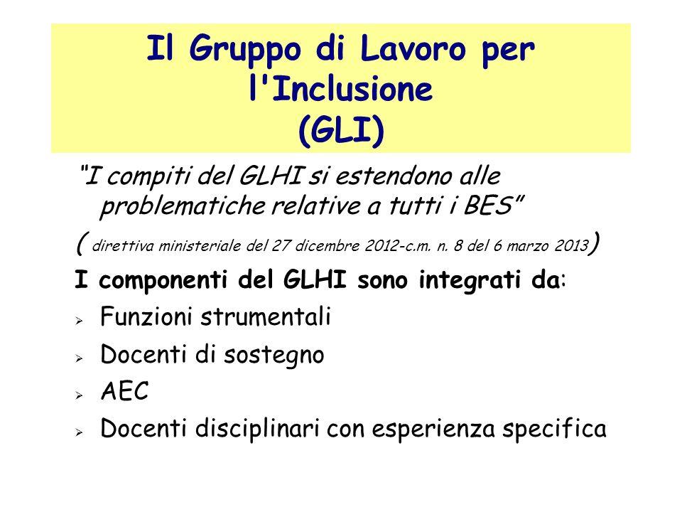 Il Gruppo di Lavoro per l Inclusione (GLI)
