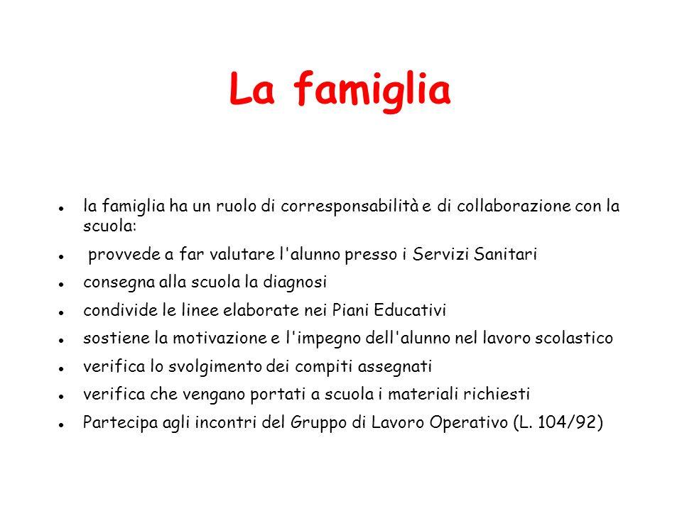 La famiglia la famiglia ha un ruolo di corresponsabilità e di collaborazione con la scuola: