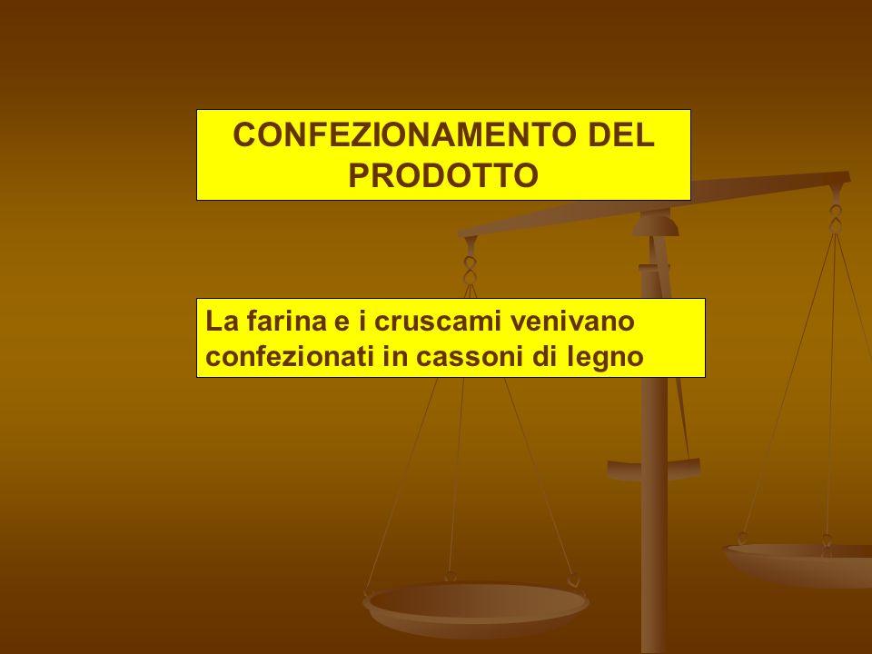 CONFEZIONAMENTO DEL PRODOTTO