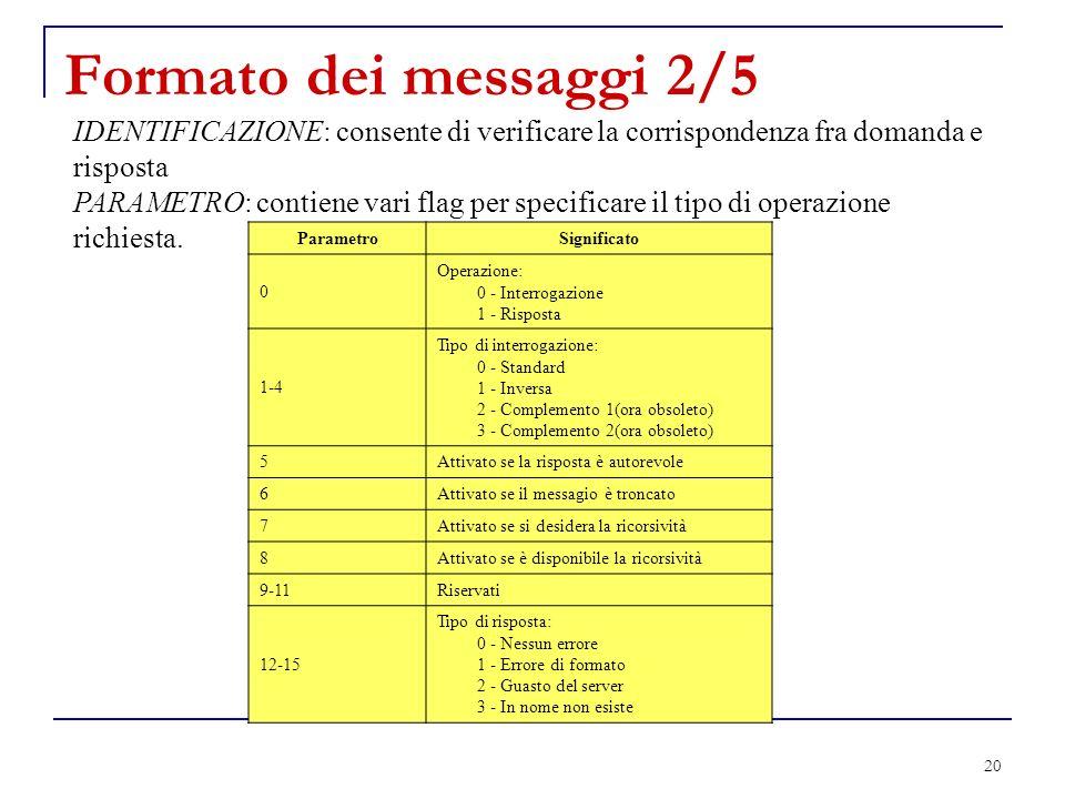 Formato dei messaggi 2/5 IDENTIFICAZIONE: consente di verificare la corrispondenza fra domanda e risposta.