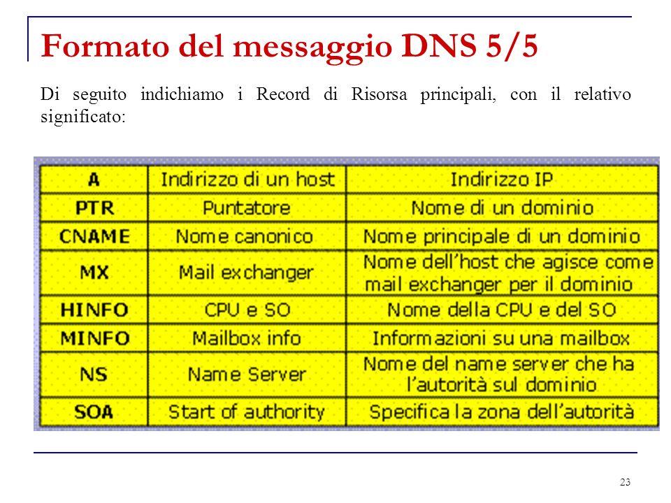Formato del messaggio DNS 5/5