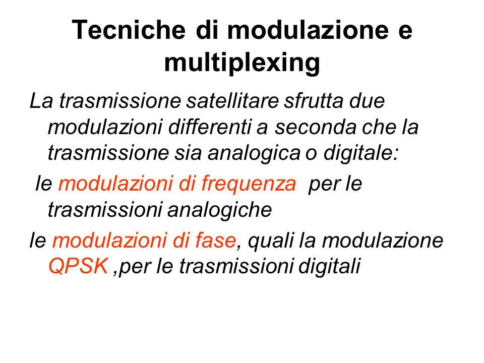Tecniche di modulazione e multiplexing