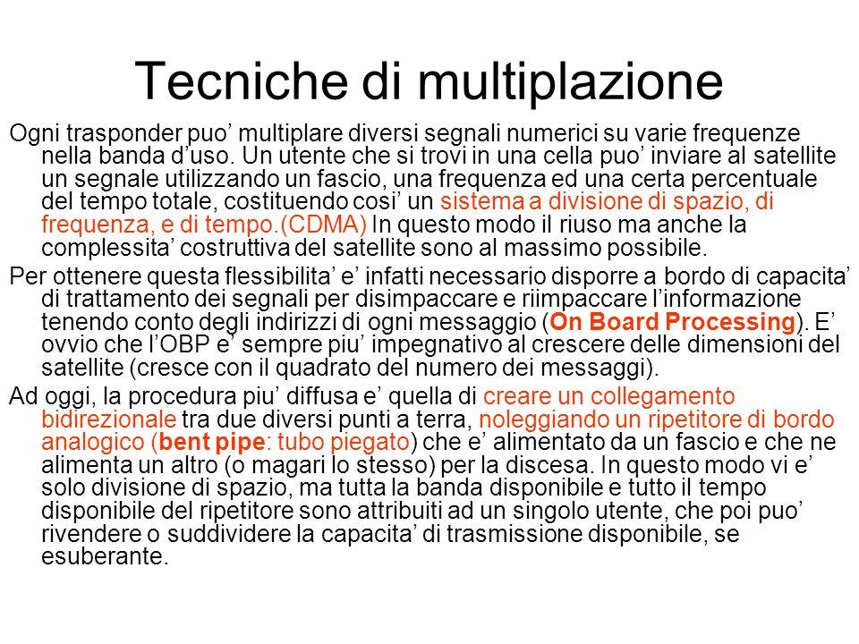 Tecniche di multiplazione