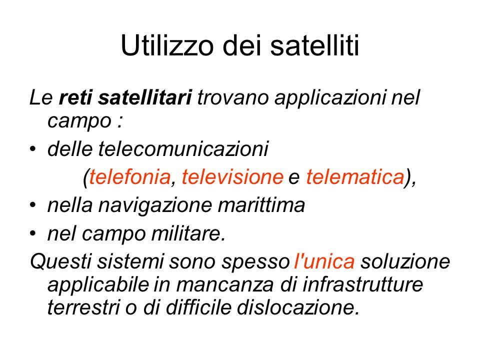 Utilizzo dei satelliti