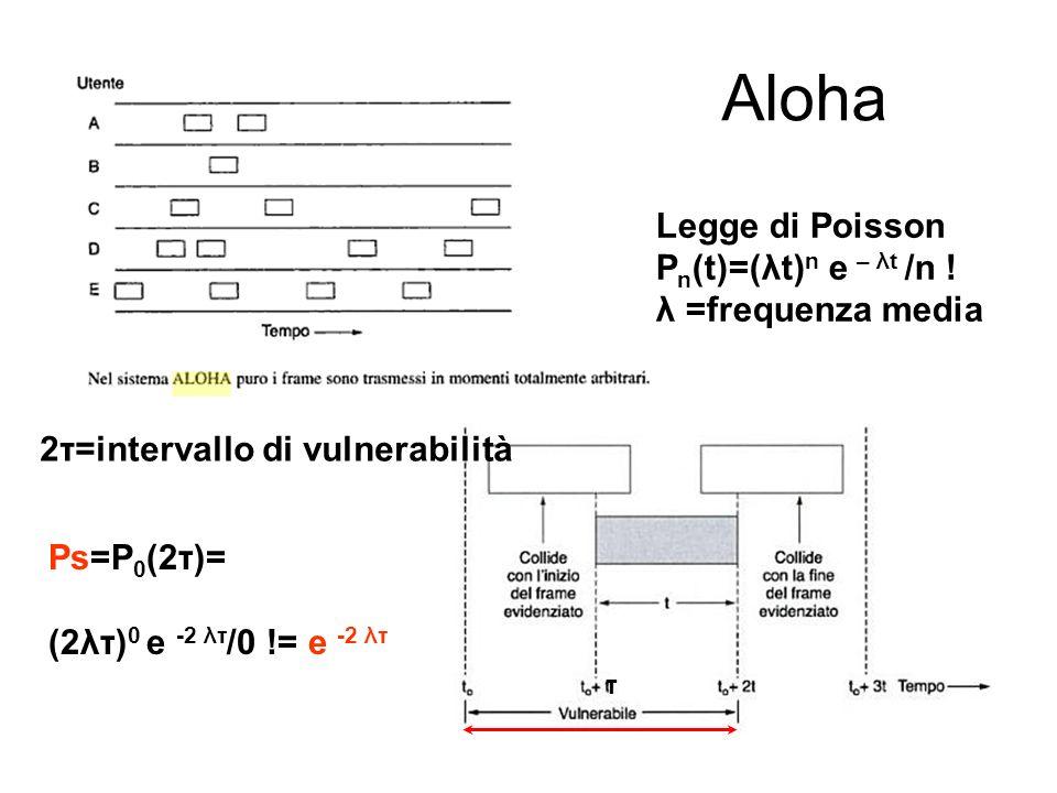 Aloha Legge di Poisson Pn(t)=(λt)n e – λt /n ! λ =frequenza media