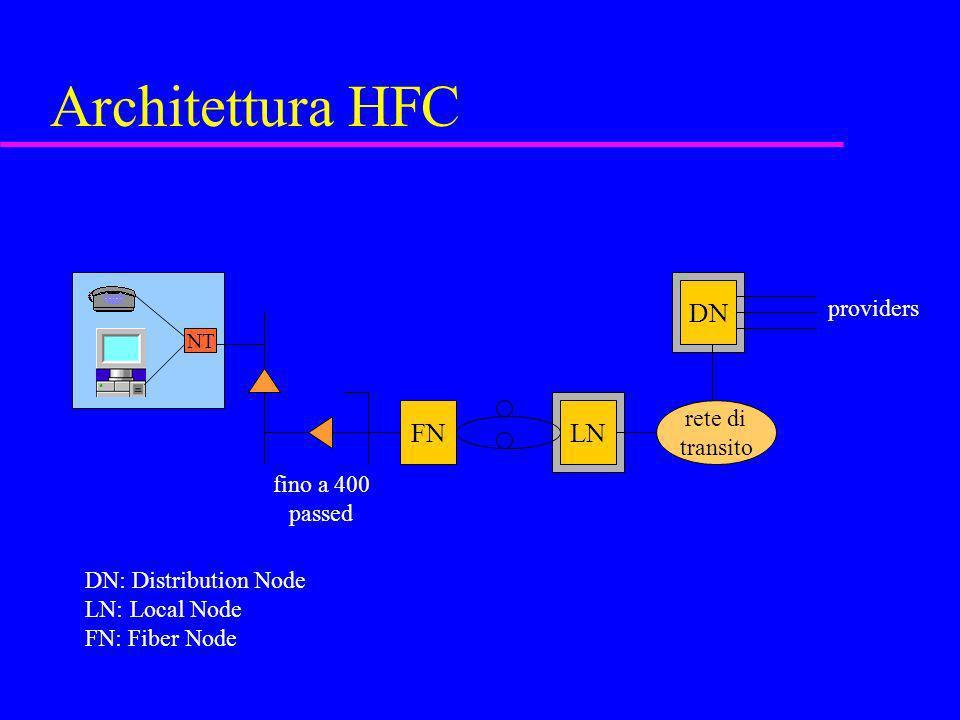 Architettura HFC DN FN LN providers rete di transito fino a 400 passed