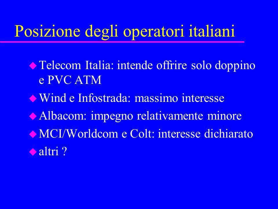 Posizione degli operatori italiani