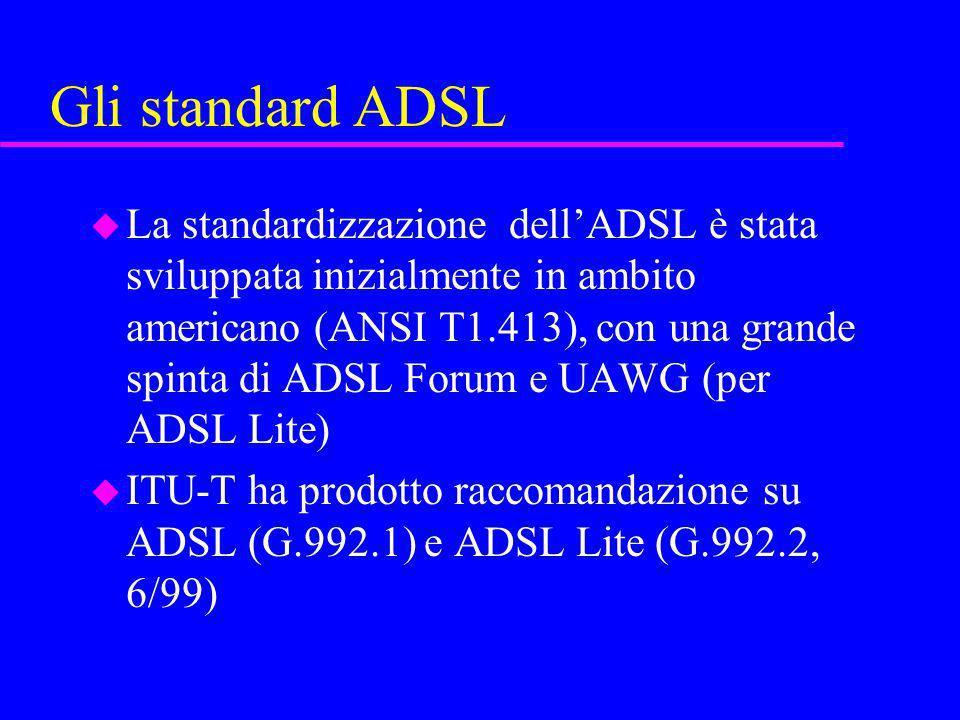 Gli standard ADSL