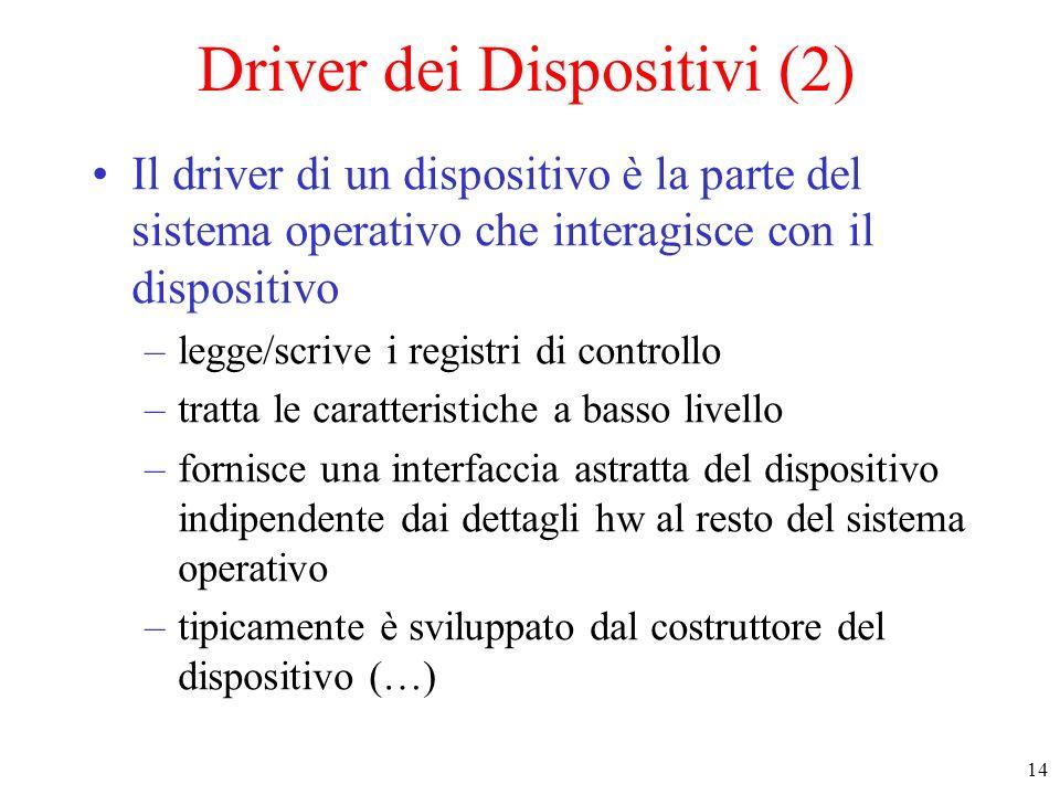 Driver dei Dispositivi (2)