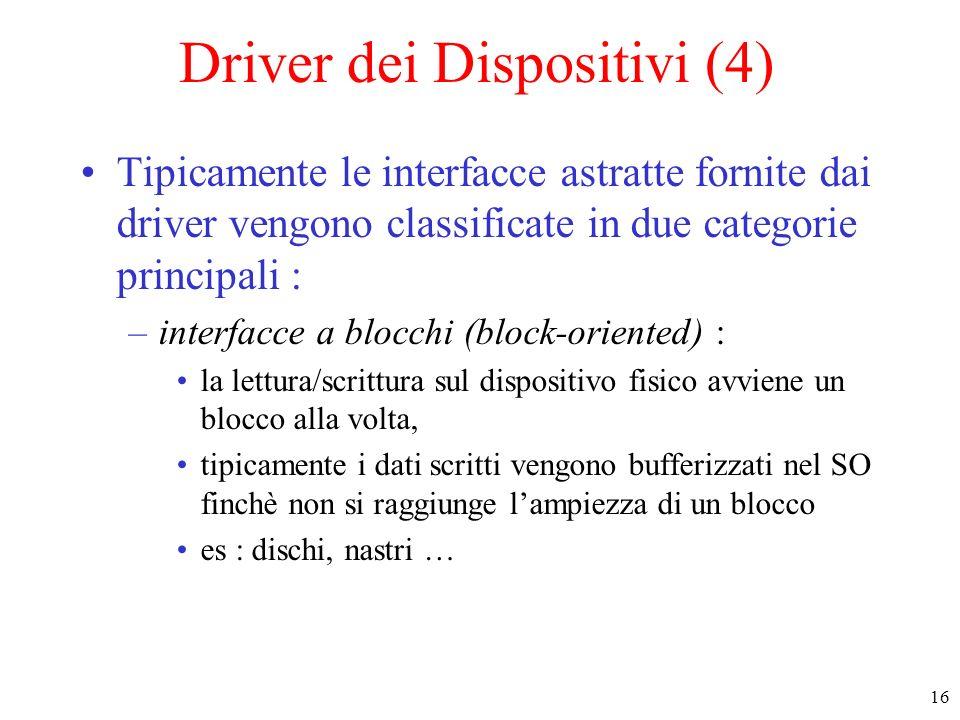 Driver dei Dispositivi (4)