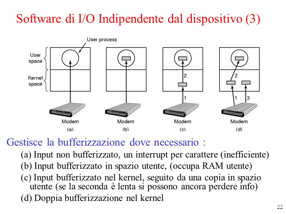 Software di I/O Indipendente dal dispositivo (3)