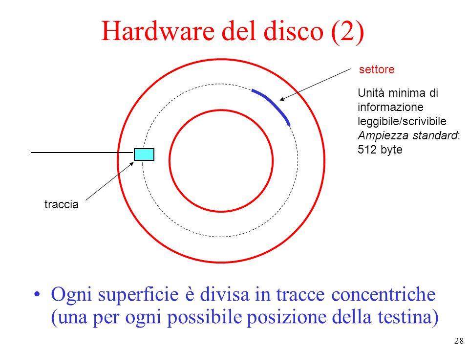 Hardware del disco (2) settore. Unità minima di. informazione. leggibile/scrivibile. Ampiezza standard: