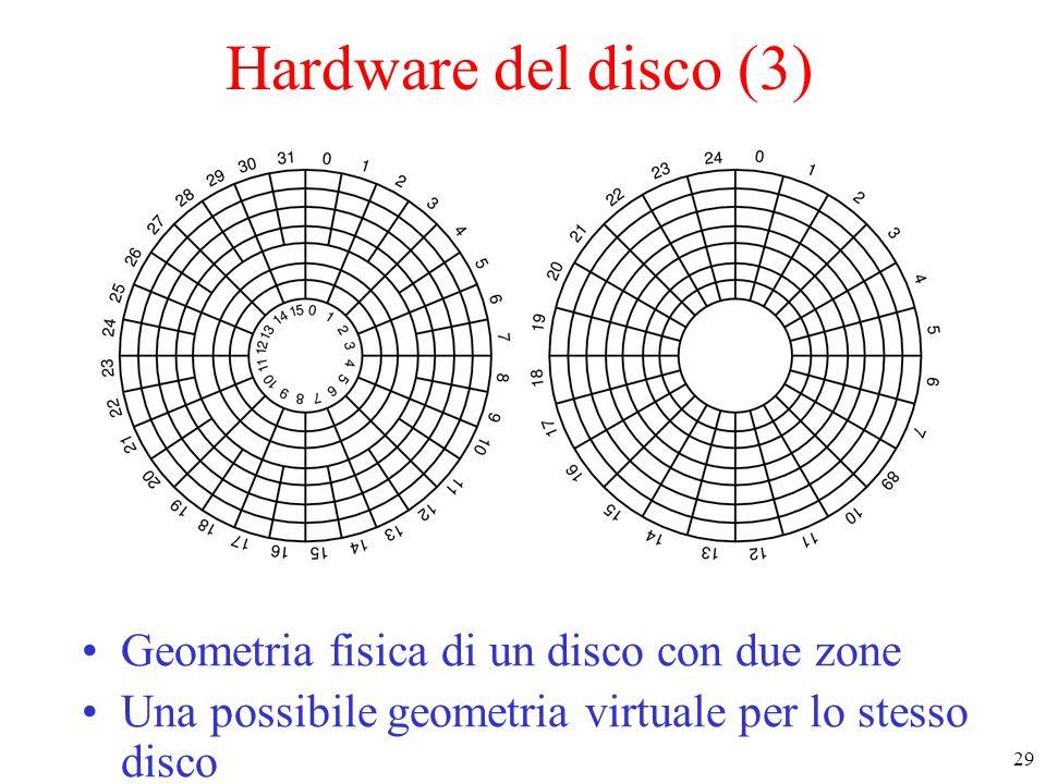 Hardware del disco (3) Geometria fisica di un disco con due zone
