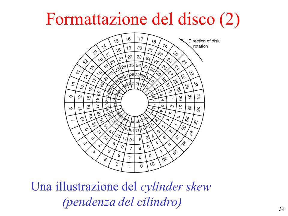 Formattazione del disco (2)
