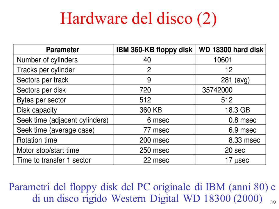 Hardware del disco (2) Parametri del floppy disk del PC originale di IBM (anni 80) e di un disco rigido Western Digital WD 18300 (2000)