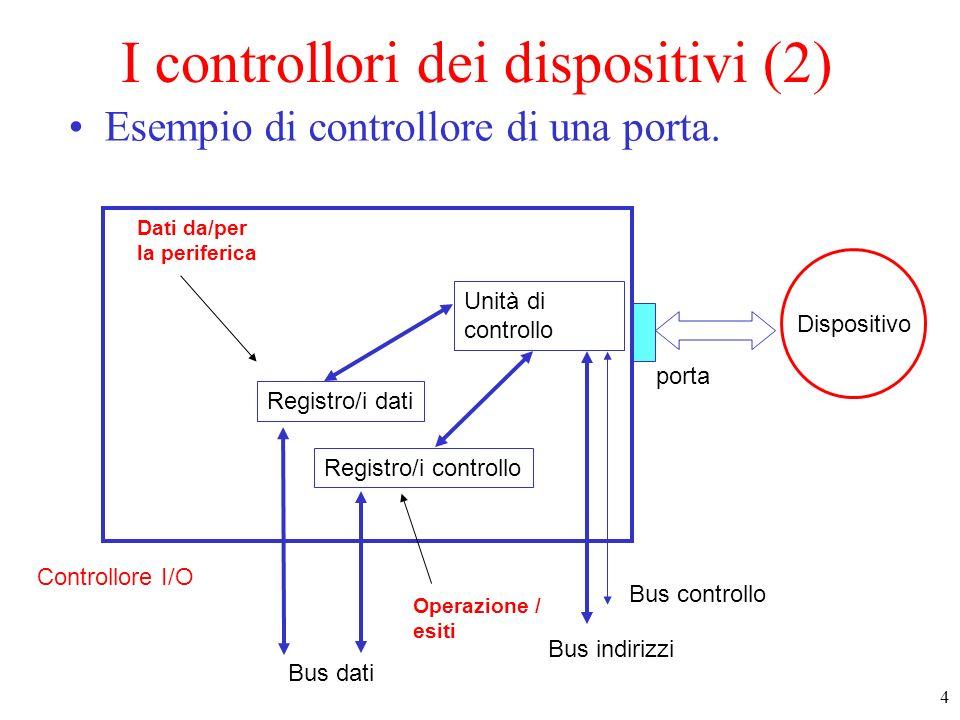 I controllori dei dispositivi (2)