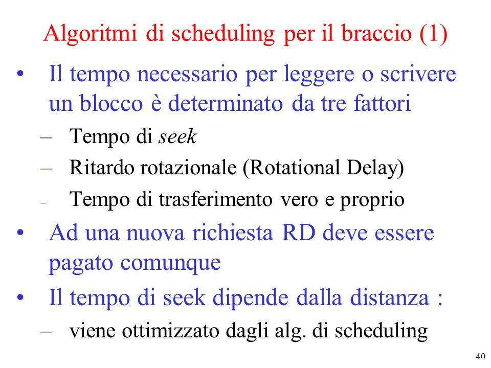 Algoritmi di scheduling per il braccio (1)
